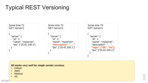 REST_API_MV-2